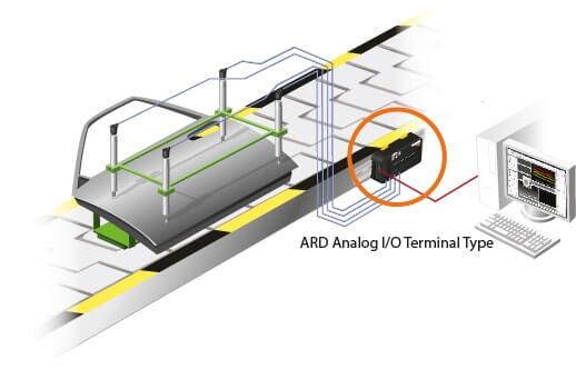 ARD Series app 2 - شبکه های میدانی آتونیکس سری ARD
