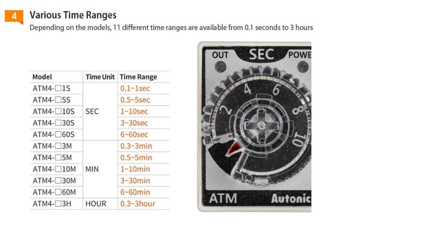 ATM Series 5 - تایمرهای آتونیکس سری ATM