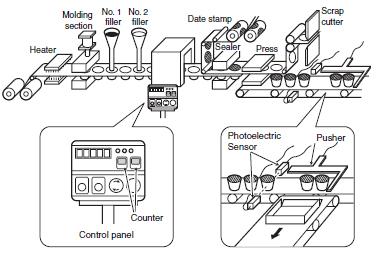 Counter 4 - آموزش شمارش اجسام با کانتر یا شمارنده دیجیتال به همراه سنسور