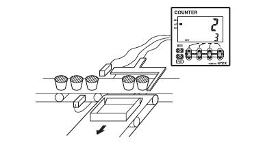 Counter 5 - آموزش شمارش اجسام با کانتر یا شمارنده دیجیتال به همراه سنسور