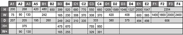 FC102 2 - درایو دانفوس مدل HVAC FC102