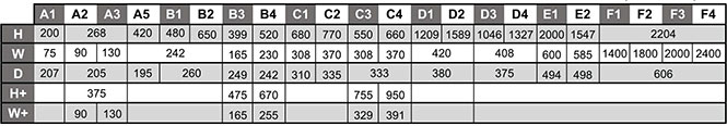 FC202 2 - درایو دانفوس مدل AQUA - FC202