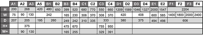 FC302 2 - درایو دانفوس مدل FC 302