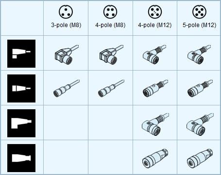 Microsonic Plug connectors and cables Ultrasonic Sensors 1 - کابل و سوکت سنسور های التراسونیک میکروسونیک Microsonic