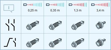 Microsonic hps Ultrasonic chemical resistant Sensors 2 - سنسور التراسونیک میکروسونیک Microsonic مدل +hps