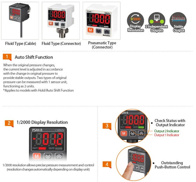 PSAN Series 1 - سنسور های فشار آتونیکس سری PSAN