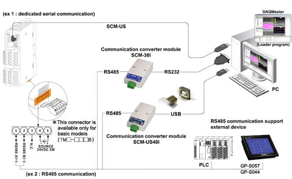 SCM US48I app - مبدل ارتباطی آتونیکس مدل SCM-US48I