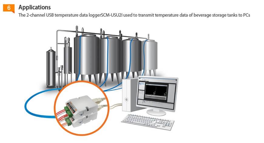 SCM USU2I 7 - مبدل ارتباطی آتونیکس مدل SCM-USU2I