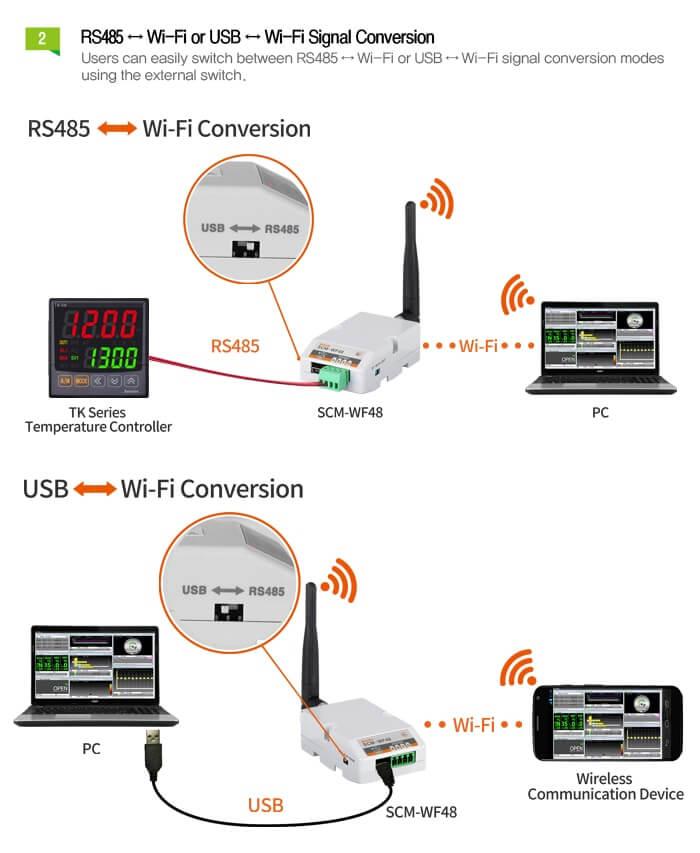 SCM WF48 4 - مبدل ارتباطی آتونیکس مدل SCM-WF48