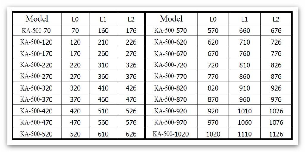 SINO KA500 8 1024x512 - خط کش دیجیتال سینو SINO سری KA500