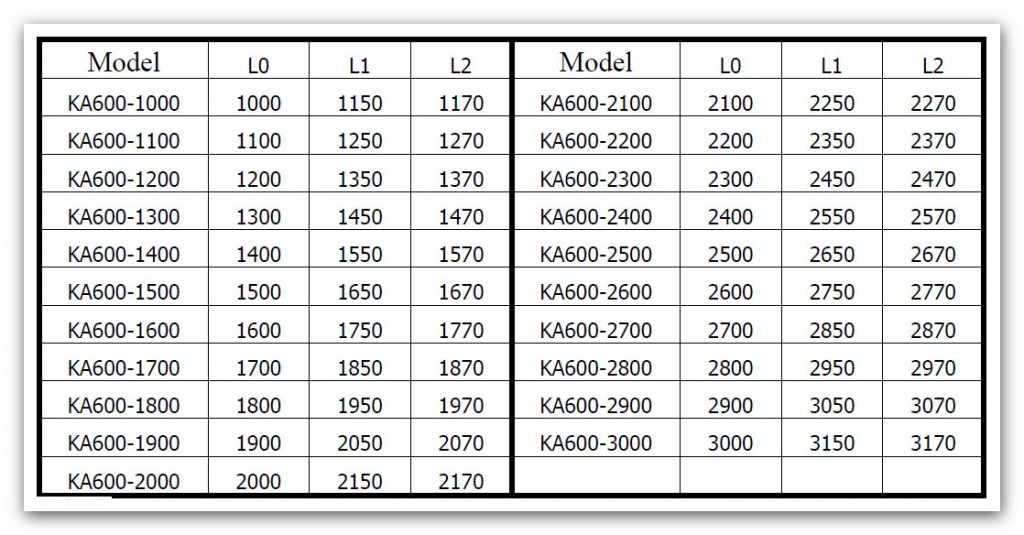 SINO KA600 8 1024x535 - خط کش دیجیتال سینو SINO سری KA600