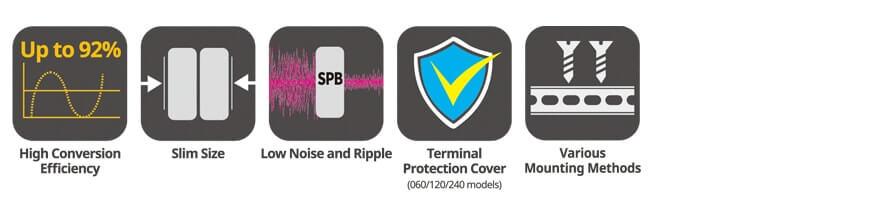SPB Series app 1 - منبع تغذیه های سوئیچینگ آتونیکس سری SPB