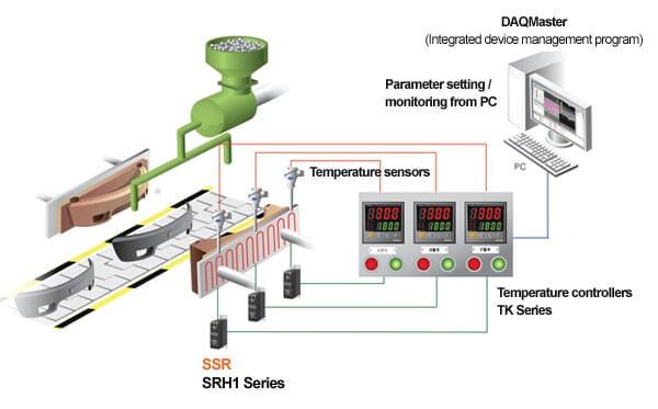 SRH1 Series app 8 - رله های حالت جامد (SSR) آتونیکس سری SRH1