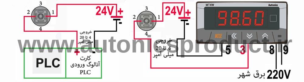 Sensys Pressure Sensors M5256 - سنسورهای فشار سنسیس Sensys