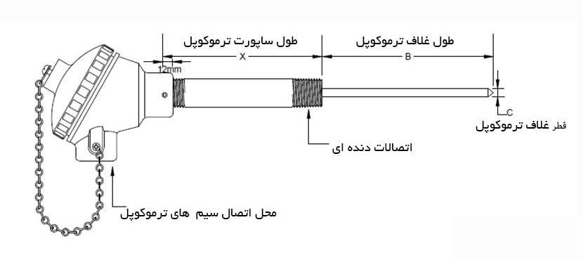 Thermocouple with threaded connections 1 - نکات طلائی و راهنمای جامع انتخاب و خرید ترموکوپل