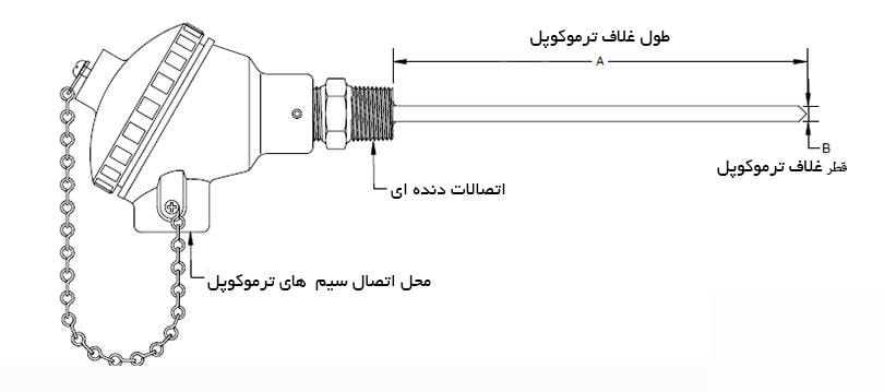 Thermocouple with threaded connections 2 - نکات طلائی و راهنمای جامع انتخاب و خرید ترموکوپل